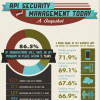 Infographie : D'ici à 2018, plus de 85% des entreprises utiliseront des API pour connecter leurs applications