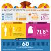 Infographie : 4 raisons de déployer Linux sur Mainframe