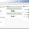 Mediatech Solutions / Instant Survey : intégration des SMS-Web