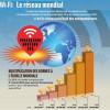 Bornes Wi-fi: la France  largement  en tête devant les Etats-Unis