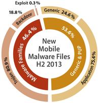 csm_diagram_mobile_percentages_H2_2013_v1_EN_687f2c33ef